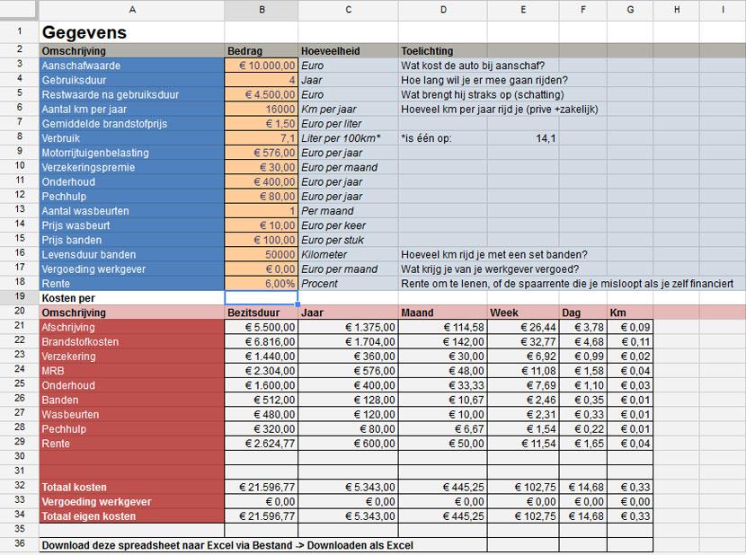 Spreadsheet autokosten