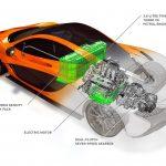 McLaren P1 aandrijflijn (benzinemotor + elektromotor)
