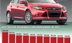 Best verkochte auto's wereldwijd 2012