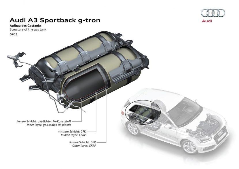 CNG-tank Audi A3 Sportback g-tron