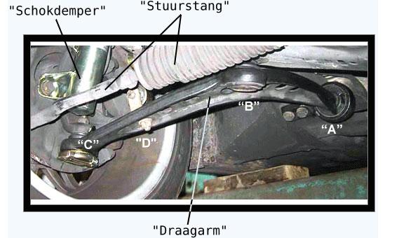Draagarmrubber Klein Maar Belangrijk Onderdeel Carblogger