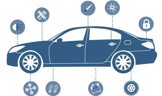 Checklist aankoop gebruikte auto