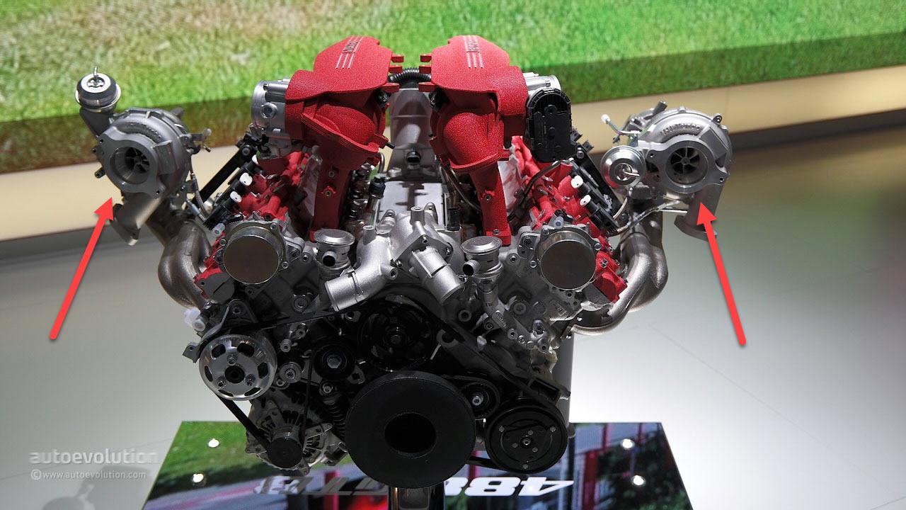 Motortechniek: hoe wer...