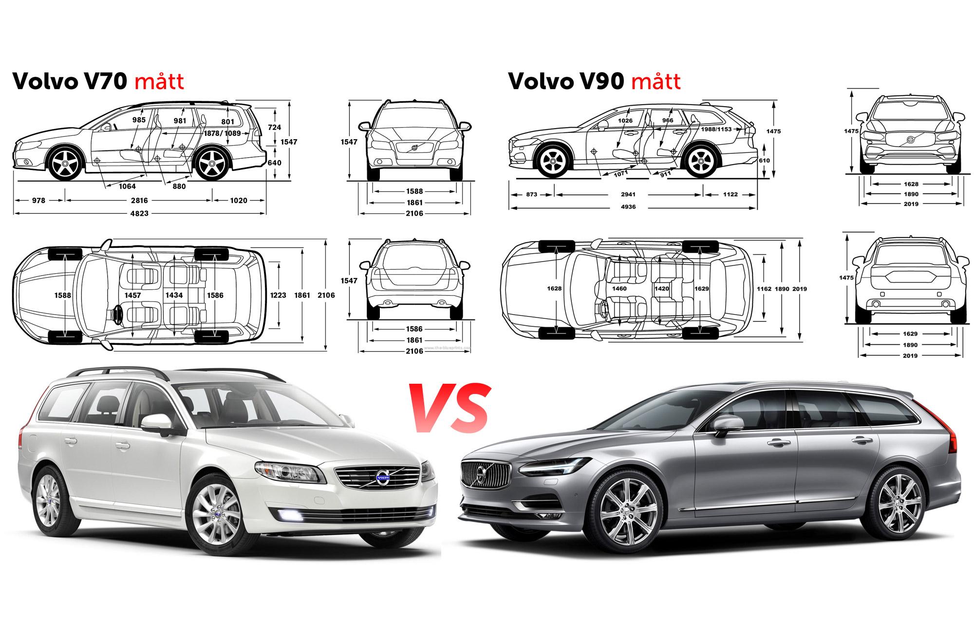 Afmetingen Volvo V90 vs Volvo V70  CARBLOGGER
