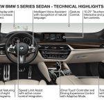 Opties interieur BMW 5-serie 2017
