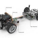Aandrijflijn 530e iPerformance plug-in hybride