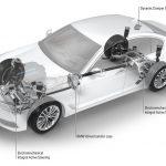 Onderstel BMW 5-serie 2017 met xDrive en Active Steering