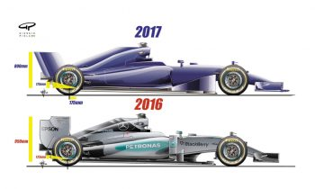 F1-auto zijkant 2016 vs. 2017 (illustratie Giorgio Piola)