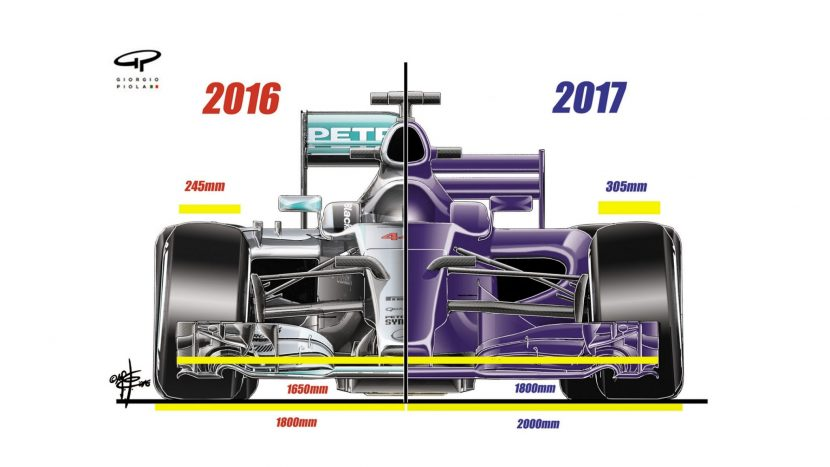 F1-auto voorkant 2016 vs. 2017 (illustratie Giorgio Piola)