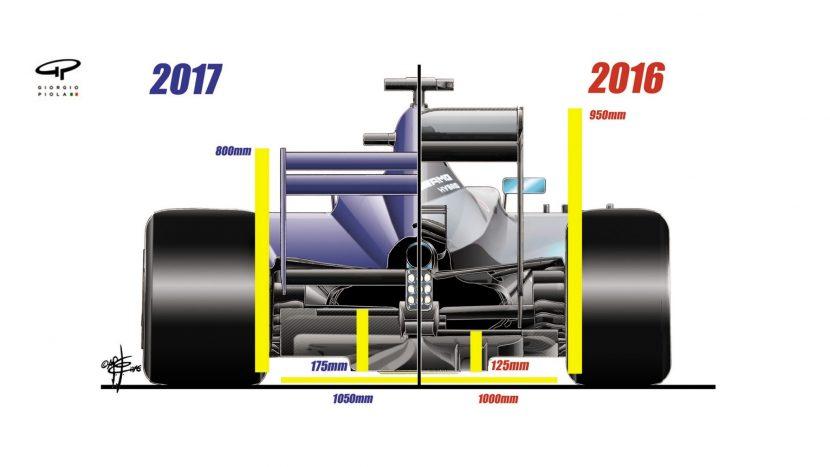 F1-auto achterkant 2016 vs. 2017 (illustratie Giorgio Piola)