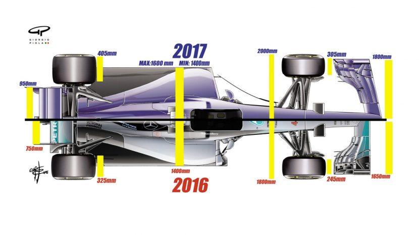 F1-auto bovenkant 2016 vs. 2017 (illustratie Giorgio Piola)