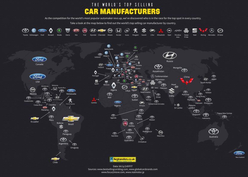 Best verkochte automerken per land