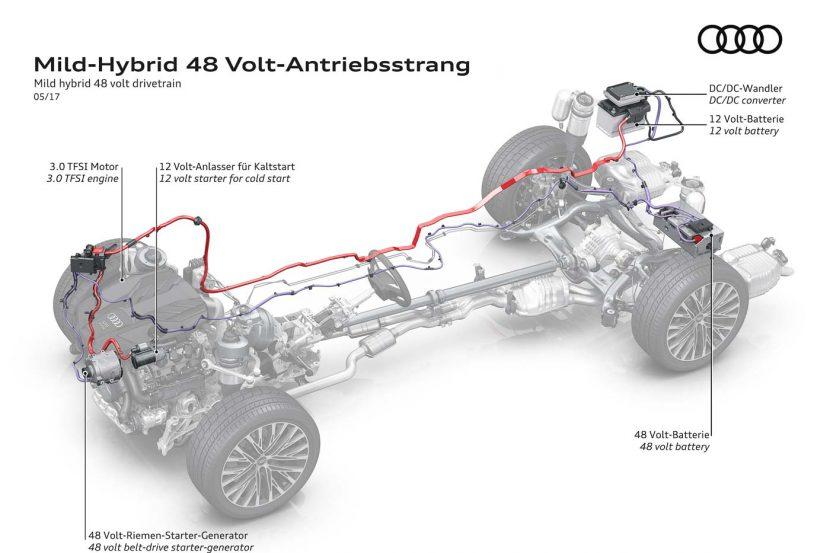2017 Audi A8 Mild Hybrid Drivetrain