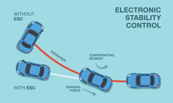 Hoe werkt ESP op een auto