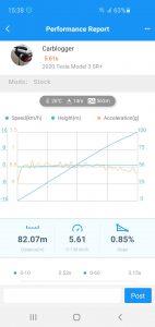 Dragy testrapport Tesla Model 3 SR+