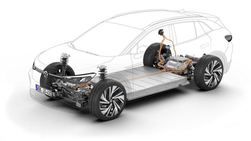 Volkswagen MEB-platform ID4